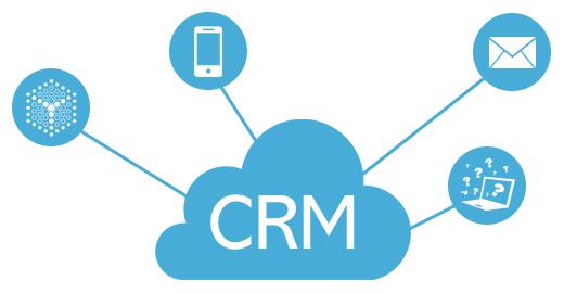 crm integration image